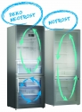 Beko - bek-o-nline.be Froid NeoFrost Dual Cooling